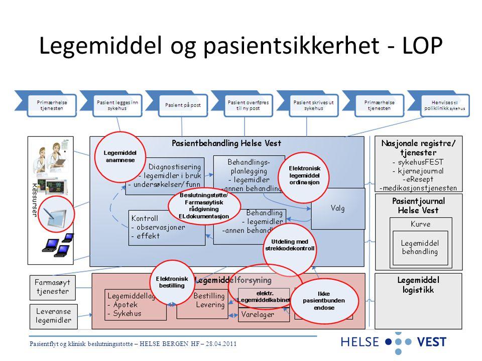 Pasientflyt og klinisk beslutningsstøtte – HELSE BERGEN HF – 28.04.2011 Legemiddel og pasientsikkerhet - LOP