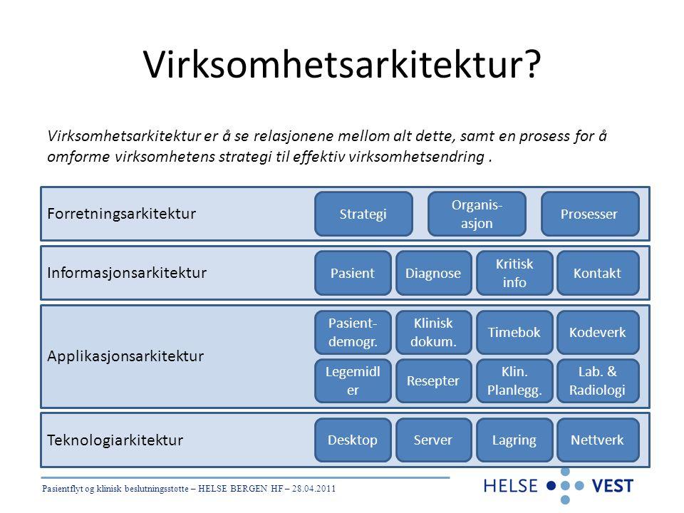Pasientflyt og klinisk beslutningsstøtte – HELSE BERGEN HF – 28.04.2011 Applikasjonsarkitektur Virksomhetsarkitektur? Pasient- demogr. Klinisk dokum.