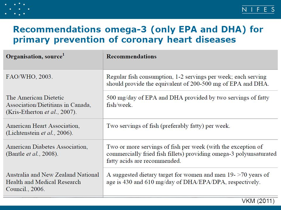 Recommendations omega-3 (only EPA and DHA) for primary prevention of coronary heart diseases VKM (2011)