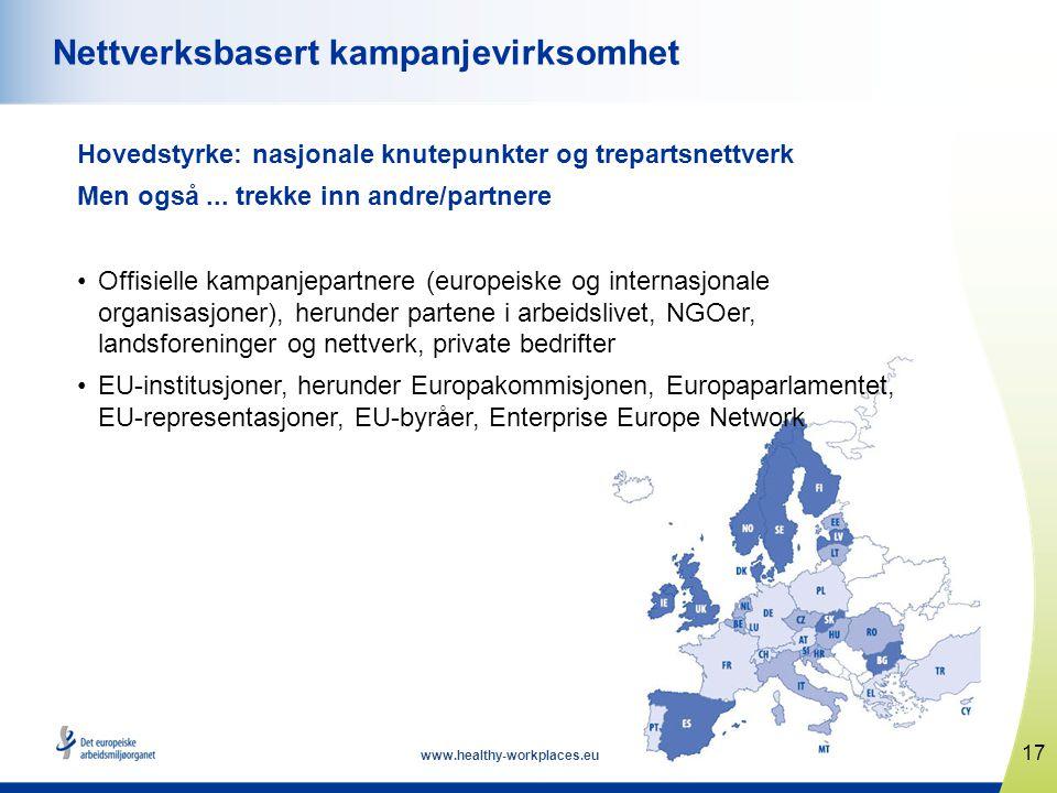 www.healthy-workplaces.eu Hovedstyrke: nasjonale knutepunkter og trepartsnettverk Men også... trekke inn andre/partnere •Offisielle kampanjepartnere (