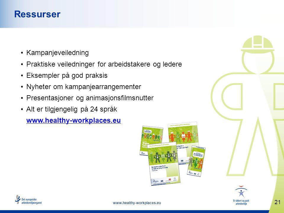 www.healthy-workplaces.eu •Kampanjeveiledning •Praktiske veiledninger for arbeidstakere og ledere •Eksempler på god praksis •Nyheter om kampanjearrangementer •Presentasjoner og animasjonsfilmsnutter •Alt er tilgjengelig på 24 språk www.healthy-workplaces.eu 21 Ressurser