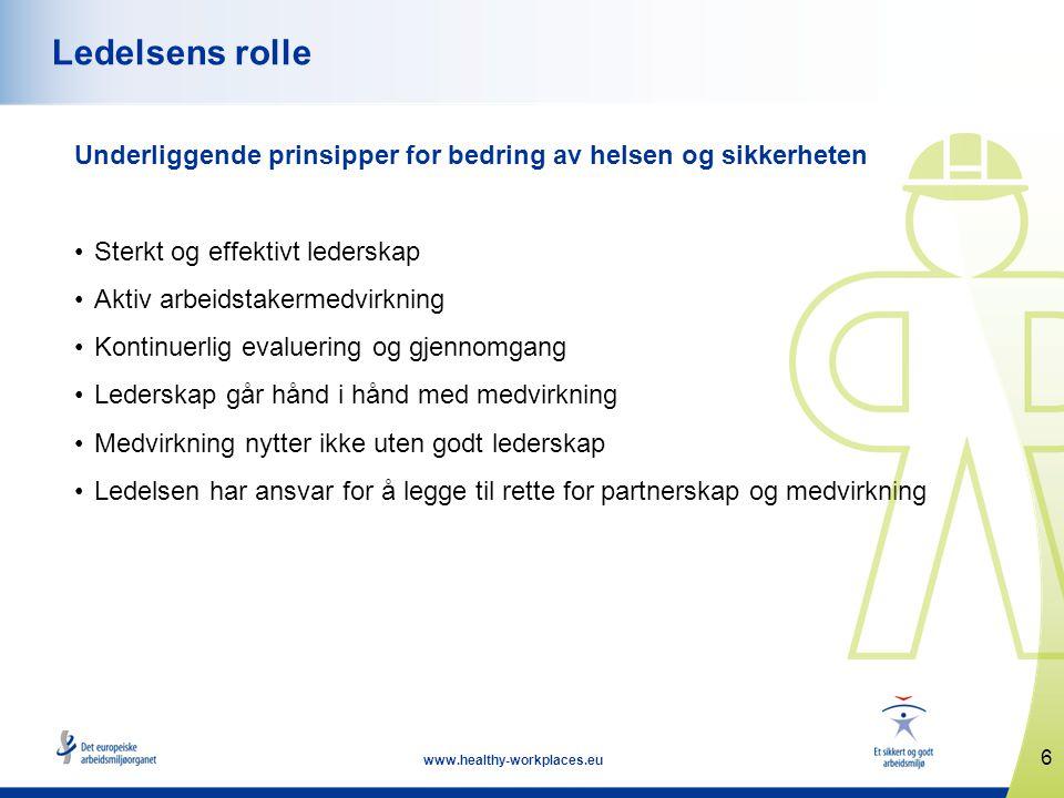 6 www.healthy-workplaces.eu Ledelsens rolle Underliggende prinsipper for bedring av helsen og sikkerheten •Sterkt og effektivt lederskap •Aktiv arbeid