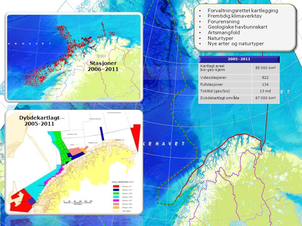 Resultater www.mareano.no Dybdemåling: 76 000 km 2 kartlagt 2005-2011 Utarbeidet terrengmodeller og skyggerelieff Geologi: 61 000 km 2 havbunnskart publisert på mareano.no Biologi: Biomangfold, nye arter, sårbare og sjeldne bunndyrsamfunn, samlet bunn- produksjon, biotopkart.
