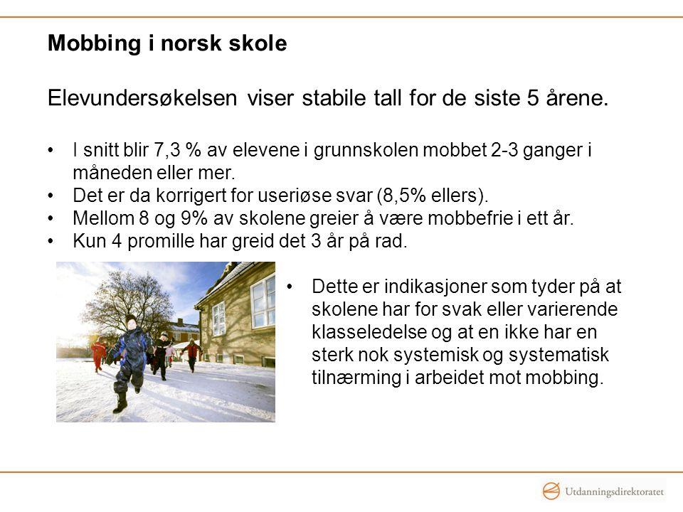 Mobbing i norsk skole Elevundersøkelsen viser stabile tall for de siste 5 årene. •I snitt blir 7,3 % av elevene i grunnskolen mobbet 2-3 ganger i måne