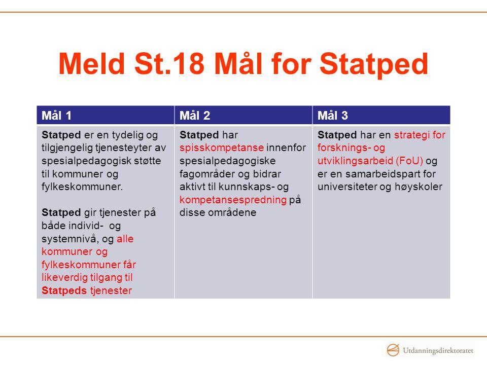 Mål 1Mål 2Mål 3 Statped er en tydelig og tilgjengelig tjenesteyter av spesialpedagogisk støtte til kommuner og fylkeskommuner. Statped gir tjenester p