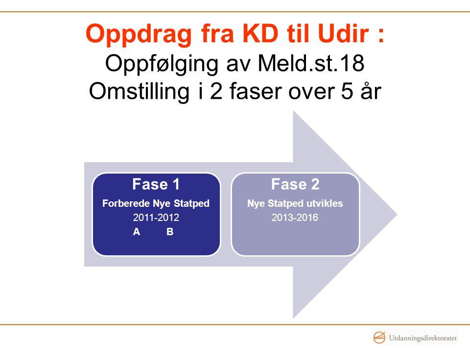 Fase 1 Forberede Nye Statped 2011-2012 A B Fase 2 Nye Statped utvikles 2013-2016 Oppdrag fra KD til Udir : Oppfølging av Meld.st.18 Omstilling i 2 fas