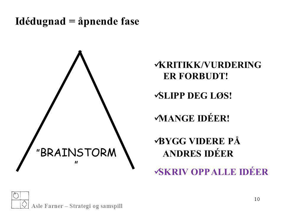 """Asle Farner – Strategi og samspill 10 """" BRAINSTORM """"  KRITIKK/VURDERING ER FORBUDT!  SLIPP DEG LØS!  MANGE IDÉER!  BYGG VIDERE PÅ ANDRES IDÉER  S"""