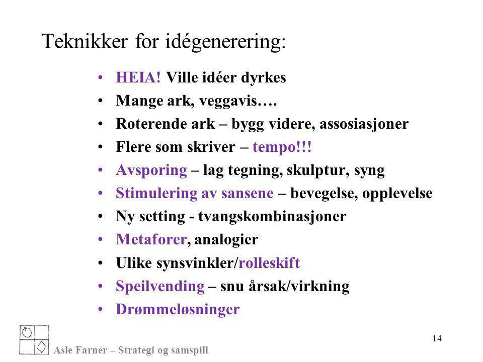 Asle Farner – Strategi og samspill 14 Teknikker for idégenerering: •HEIA! Ville idéer dyrkes •Mange ark, veggavis…. •Roterende ark – bygg videre, asso