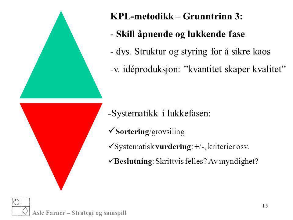 Asle Farner – Strategi og samspill 15 KPL-metodikk – Grunntrinn 3: - Skill åpnende og lukkende fase - dvs. Struktur og styring for å sikre kaos -v. id