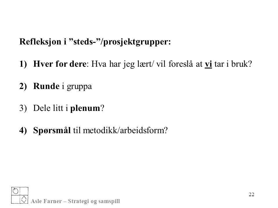 """Asle Farner – Strategi og samspill 22 Refleksjon i """"steds-""""/prosjektgrupper: 1)Hver for dere: Hva har jeg lært/ vil foreslå at vi tar i bruk? 2)Runde"""