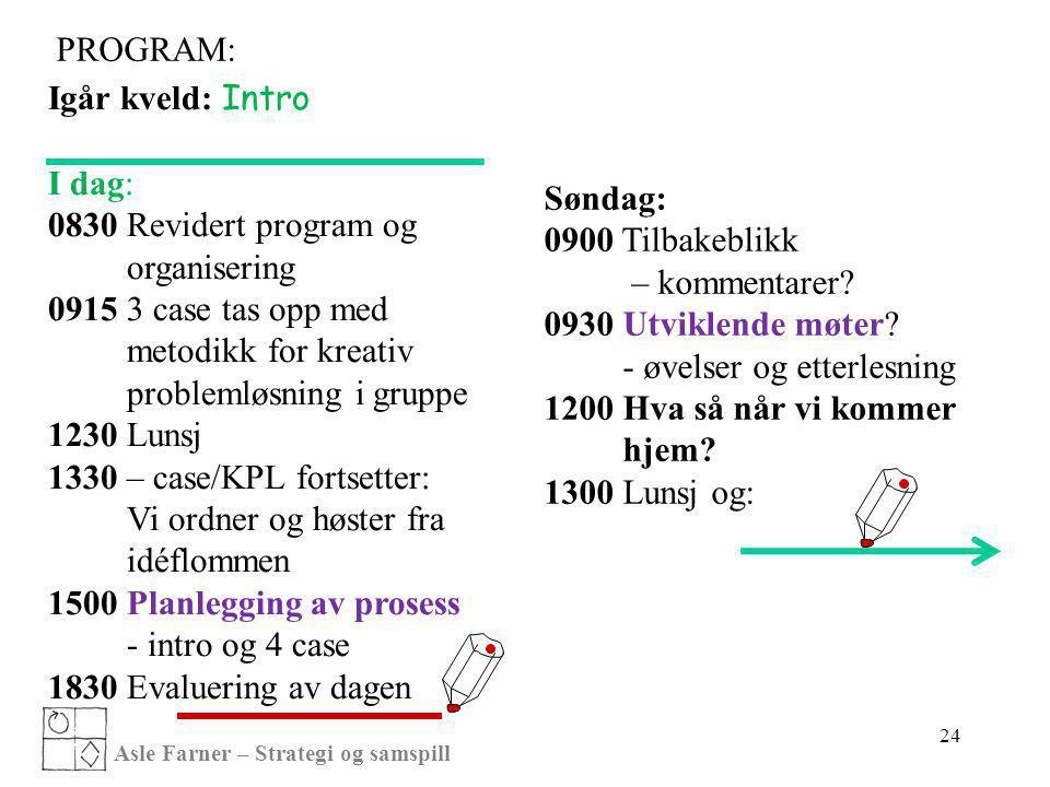 Asle Farner – Strategi og samspill PROGRAM: Igår kveld: Intro I dag: 0830 Revidert program og organisering 0915 3 case tas opp med metodikk for kreati