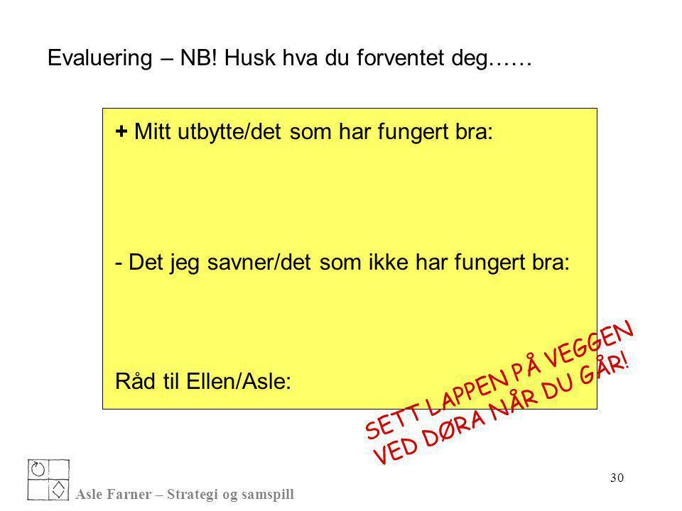 Asle Farner – Strategi og samspill Evaluering – NB! Husk hva du forventet deg…… + Mitt utbytte/det som har fungert bra: - Det jeg savner/det som ikke