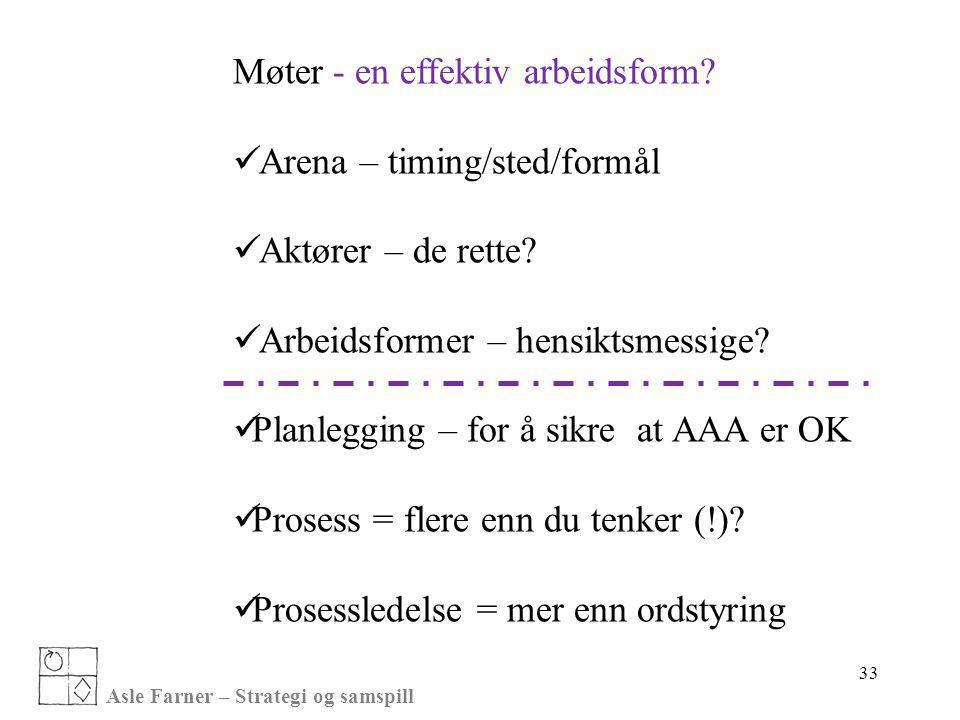 Asle Farner – Strategi og samspill Møter - en effektiv arbeidsform?  Arena – timing/sted/formål  Aktører – de rette?  Arbeidsformer – hensiktsmessi