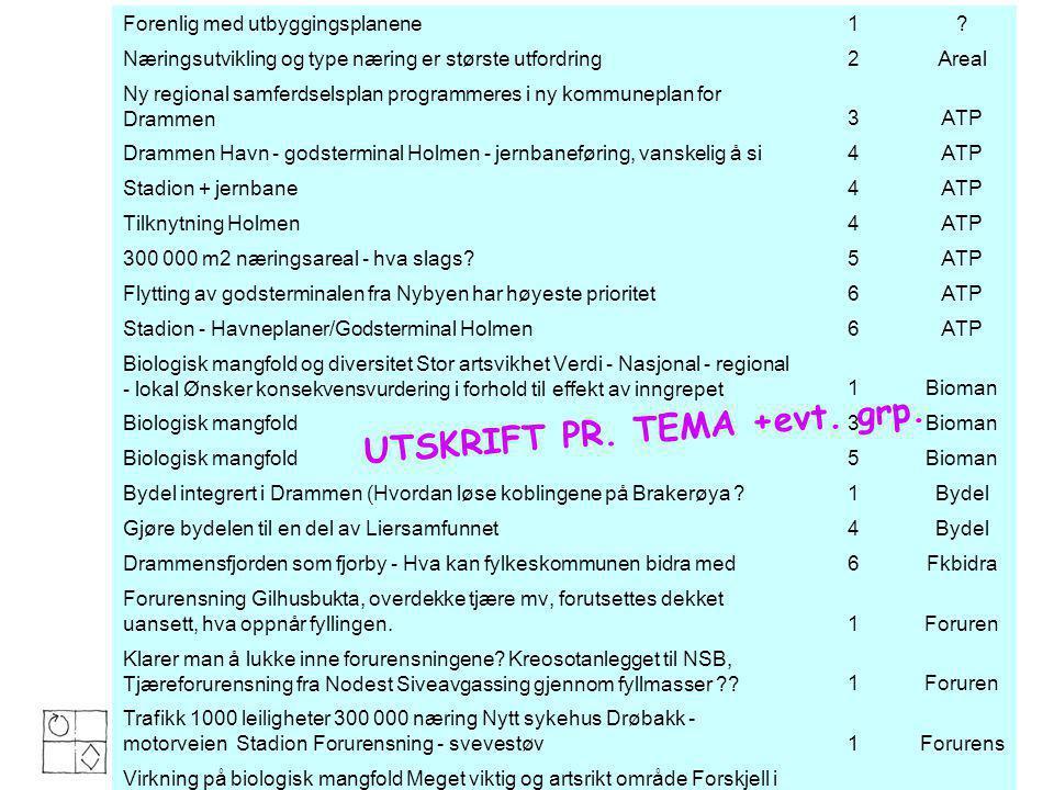 Asle Farner – Strategi og samspill 43 Forenlig med utbyggingsplanene1? Næringsutvikling og type næring er største utfordring2Areal Ny regional samferd