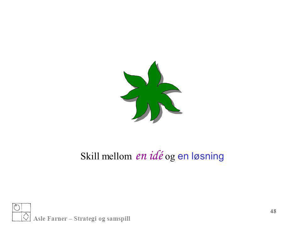 Asle Farner – Strategi og samspill 48 Skill mellom en idé og en løsning