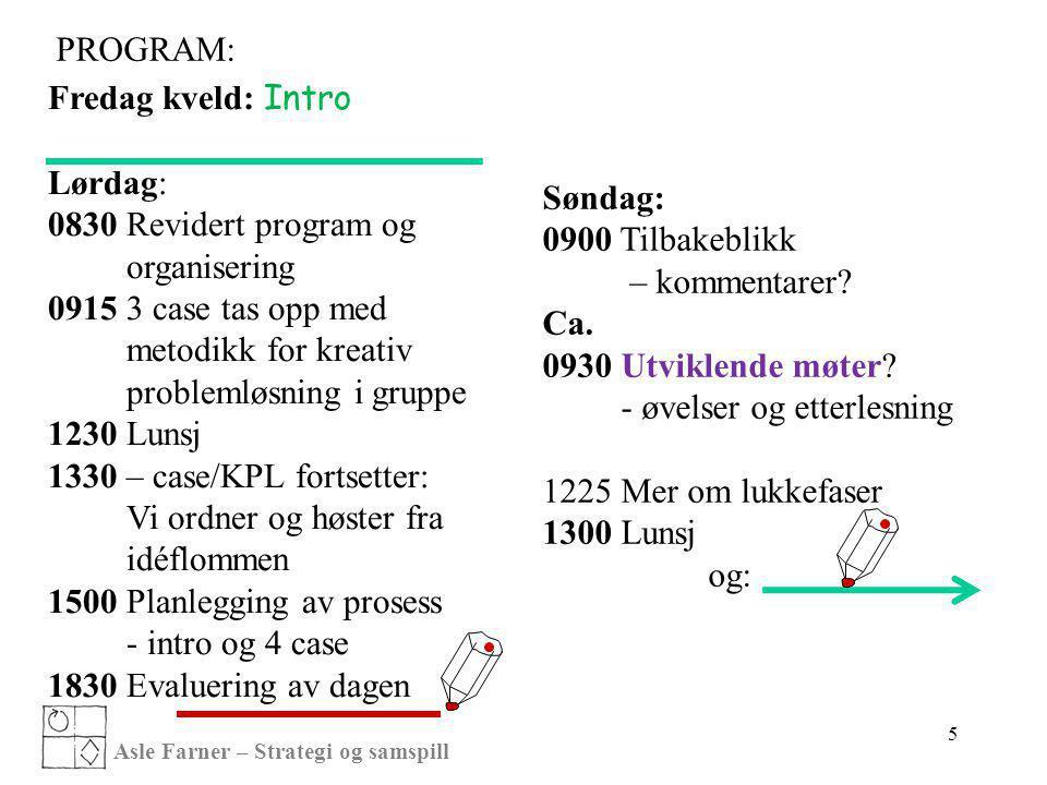 PROGRAM: Fredag kveld: Intro Lørdag: 0830 Revidert program og organisering 0915 3 case tas opp med metodikk for kreativ problemløsning i gruppe 1230 L