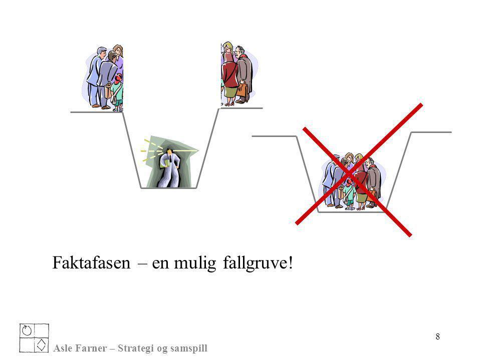Asle Farner – Strategi og samspill 9 Reformuler problemet: Hva er egentlig problemet.