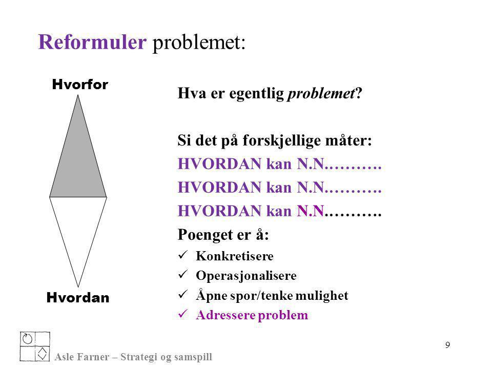 Asle Farner – Strategi og samspill 9 Reformuler problemet: Hva er egentlig problemet? Si det på forskjellige måter: HVORDAN kan N.N.………. Poenget er å: