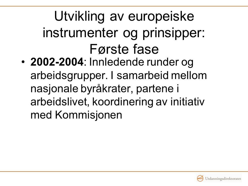 Utvikling av europeiske instrumenter og prinsipper: Første fase •2002-2004: Innledende runder og arbeidsgrupper. I samarbeid mellom nasjonale byråkrat
