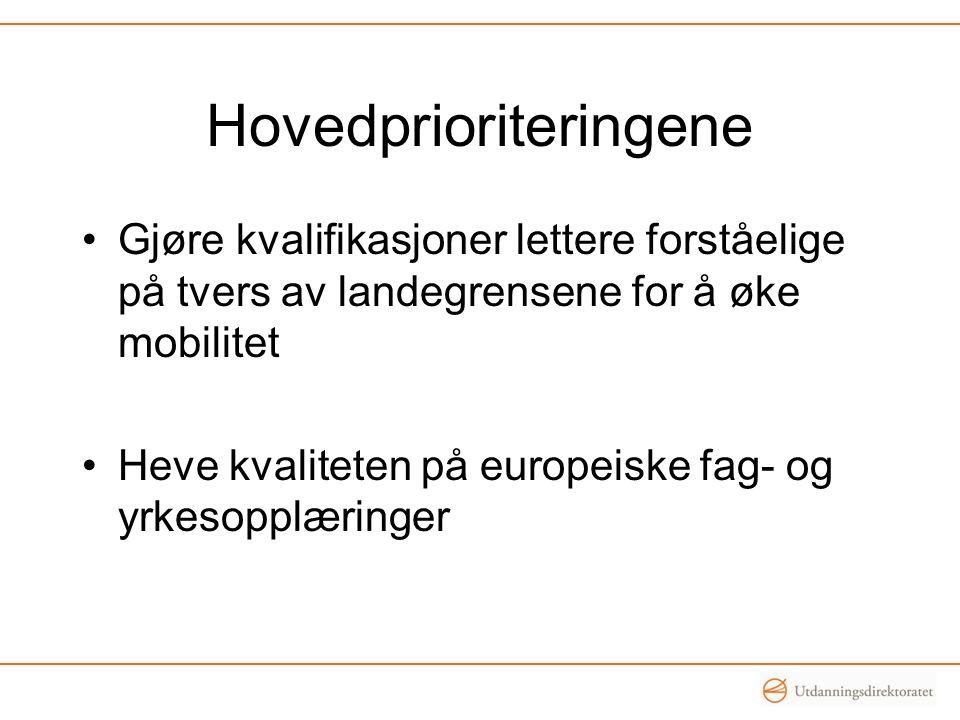 Hovedprioriteringene •Gjøre kvalifikasjoner lettere forståelige på tvers av landegrensene for å øke mobilitet •Heve kvaliteten på europeiske fag- og y