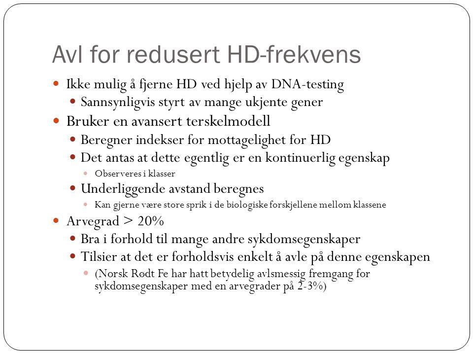 Avl for redusert HD-frekvens  Ikke mulig å fjerne HD ved hjelp av DNA-testing  Sannsynligvis styrt av mange ukjente gener  Bruker en avansert tersk