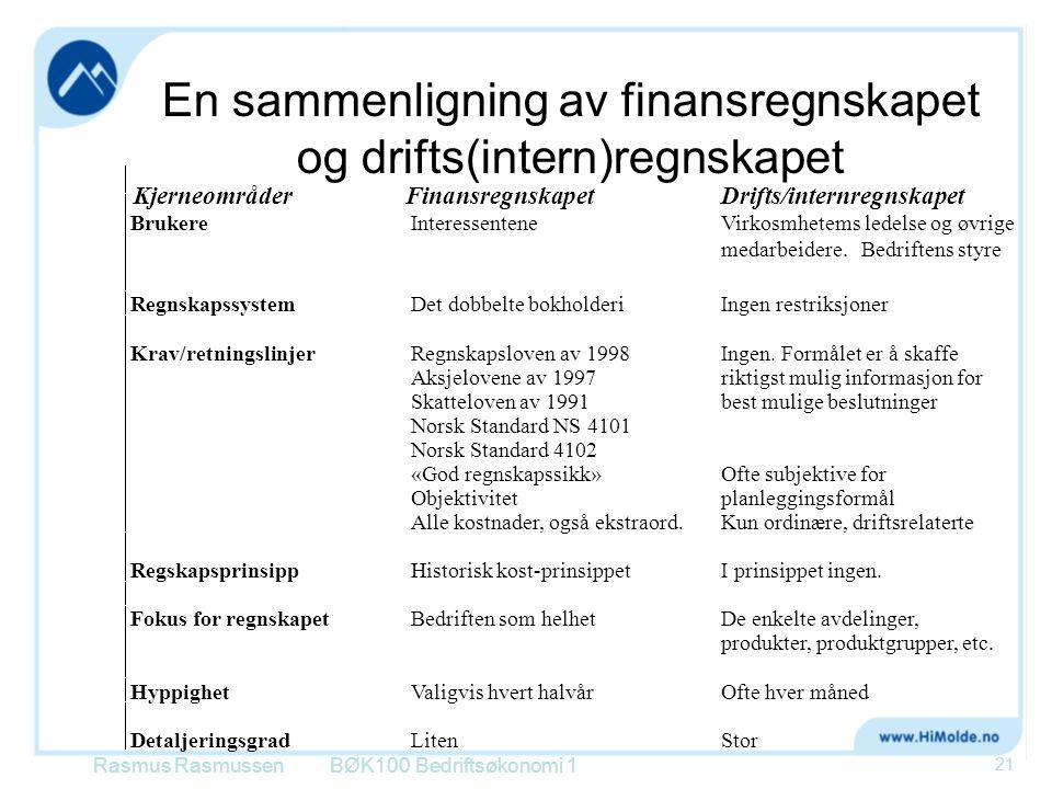 En sammenligning av finansregnskapet og drifts(intern)regnskapet BØK100 Bedriftsøkonomi 1 21 KjerneområderFinansregnskapetDrifts/internregnskapet Bruk