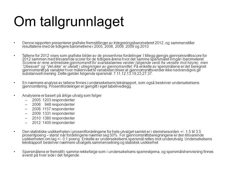 Om tallgrunnlaget •Denne rapporten presenterer grafiske fremstillinger av Integreringsbarometeret 2012, og sammenstiller resultatene med de tidligere barometrene i 2005, 2006, 2008, 2009 og 2010.