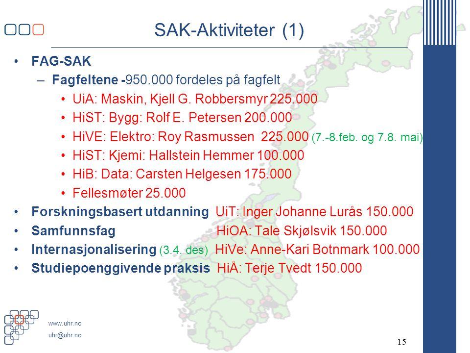 www.uhr.no uhr@uhr.no SAK-Aktiviteter (1) •FAG-SAK –Fagfeltene -950.000 fordeles på fagfelt •UiA: Maskin, Kjell G. Robbersmyr 225.000 •HiST: Bygg: Rol