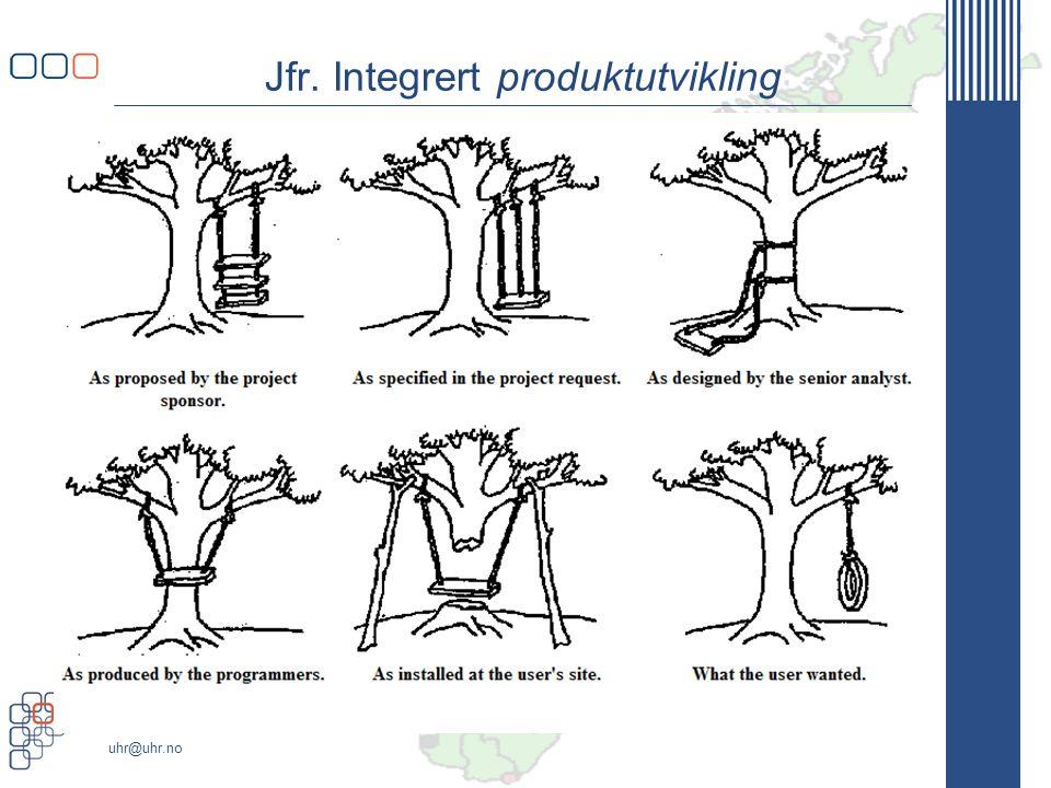 www.uhr.no uhr@uhr.no Jfr. Integrert produktutvikling