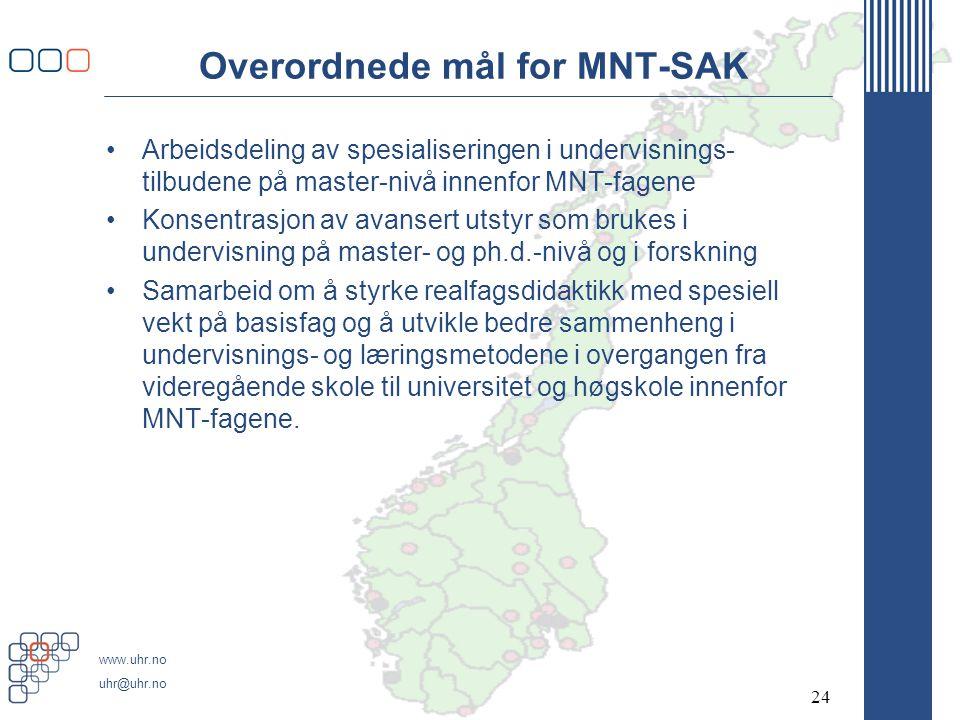 www.uhr.no uhr@uhr.no Overordnede mål for MNT-SAK •Arbeidsdeling av spesialiseringen i undervisnings- tilbudene på master-nivå innenfor MNT-fagene •Ko