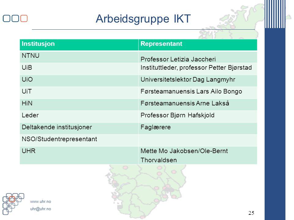 www.uhr.no uhr@uhr.no Arbeidsgruppe IKT InstitusjonRepresentant NTNU Professor Letizia Jaccheri UiBInstituttleder, professor Petter Bjørstad UiOUniver