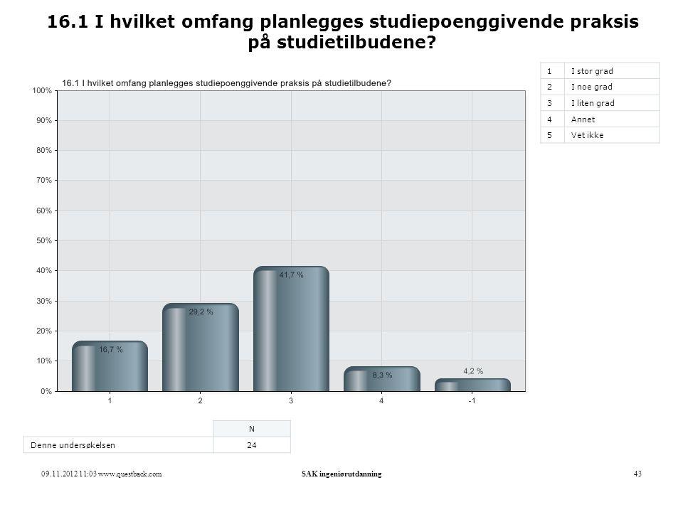 09.11.2012 11:03 www.questback.comSAK ingeniørutdanning43 16.1 I hvilket omfang planlegges studiepoenggivende praksis på studietilbudene? 1I stor grad