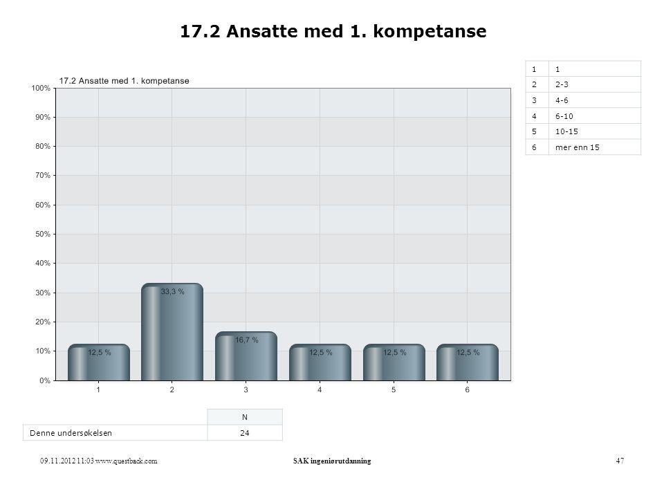 09.11.2012 11:03 www.questback.comSAK ingeniørutdanning47 17.2 Ansatte med 1. kompetanse 11 22-3 34-6 46-10 510-15 6mer enn 15 N Denne undersøkelsen24