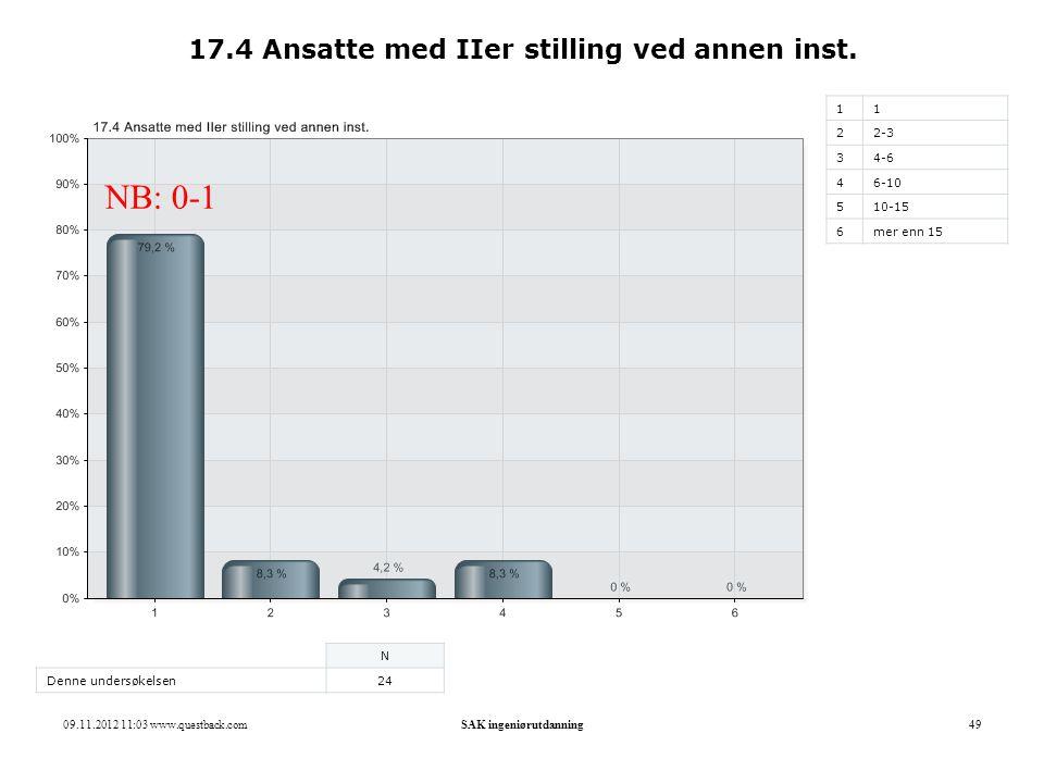 09.11.2012 11:03 www.questback.comSAK ingeniørutdanning49 17.4 Ansatte med IIer stilling ved annen inst. 11 22-3 34-6 46-10 510-15 6mer enn 15 N Denne