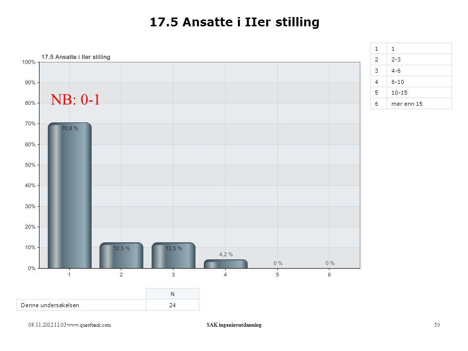 09.11.2012 11:03 www.questback.comSAK ingeniørutdanning50 17.5 Ansatte i IIer stilling 11 22-3 34-6 46-10 510-15 6mer enn 15 N Denne undersøkelsen24 NB: 0-1