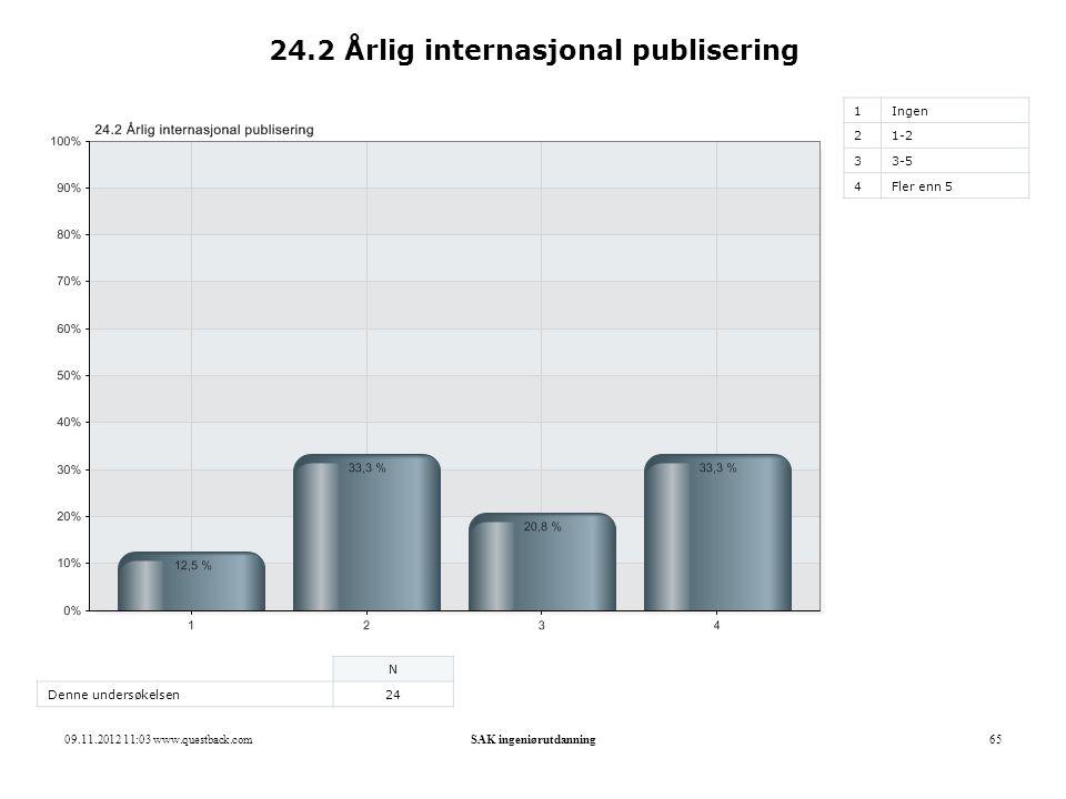 09.11.2012 11:03 www.questback.comSAK ingeniørutdanning65 24.2 Årlig internasjonal publisering 1Ingen 21-2 33-5 4Fler enn 5 N Denne undersøkelsen24
