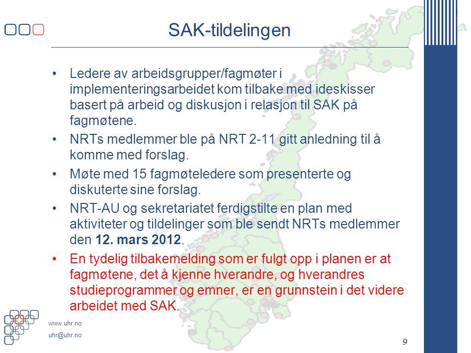 www.uhr.no uhr@uhr.no Anbefalinger for videre arbeid: Innspill fra samling ved HiST, Trondheim, 05.10.12 -1 1.