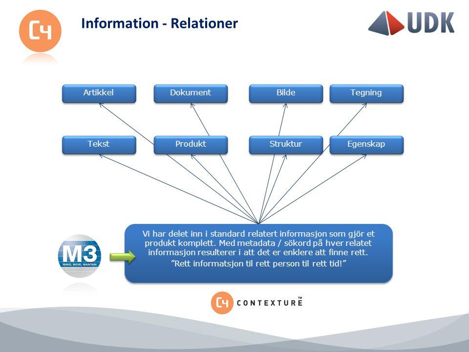 Vi har delet inn i standard relatert informasjon som gjör et produkt komplett.