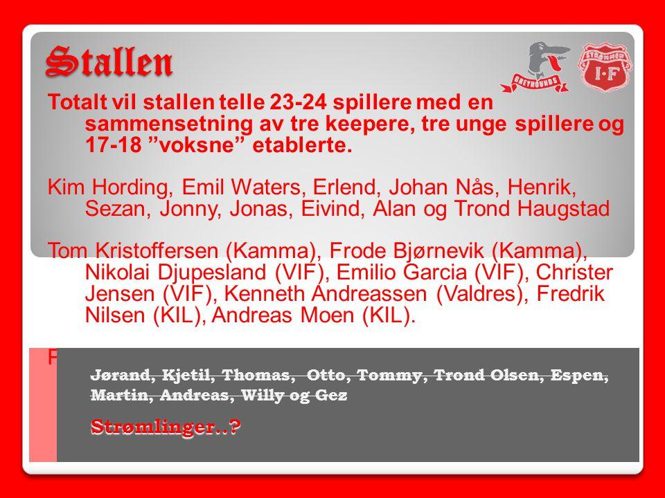 Stallen Totalt vil stallen telle 23-24 spillere med en sammensetning av tre keepere, tre unge spillere og 17-18 voksne etablerte.