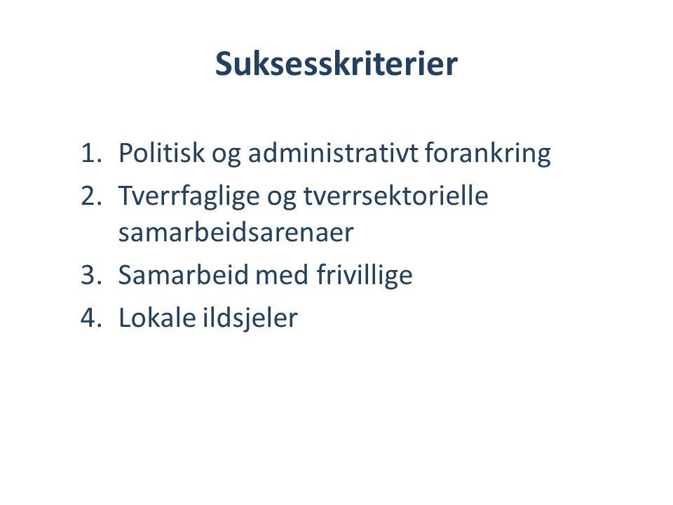 Suksesskriterier 1.Politisk og administrativt forankring 2.Tverrfaglige og tverrsektorielle samarbeidsarenaer 3.Samarbeid med frivillige 4.Lokale ilds