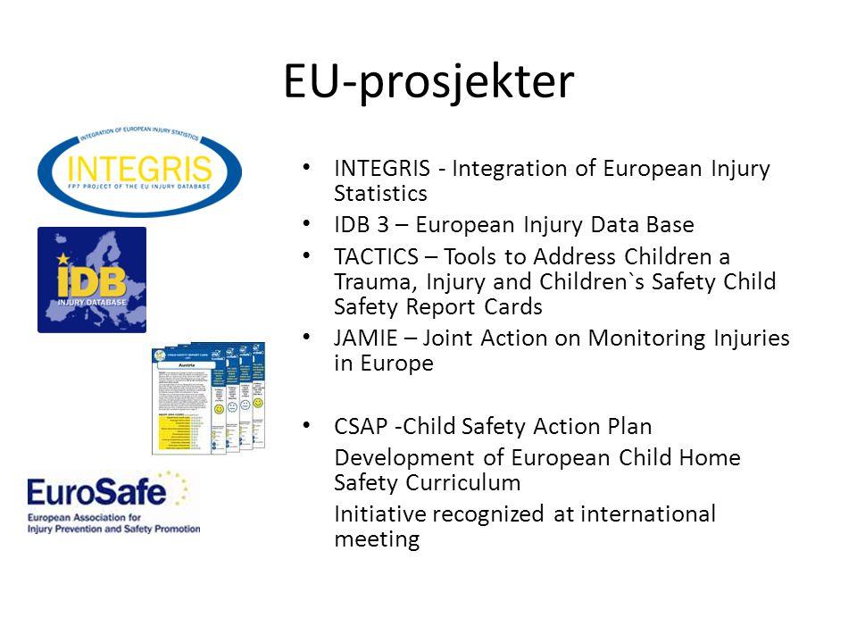 EU-prosjekter • INTEGRIS - Integration of European Injury Statistics • IDB 3 – European Injury Data Base • TACTICS – Tools to Address Children a Traum