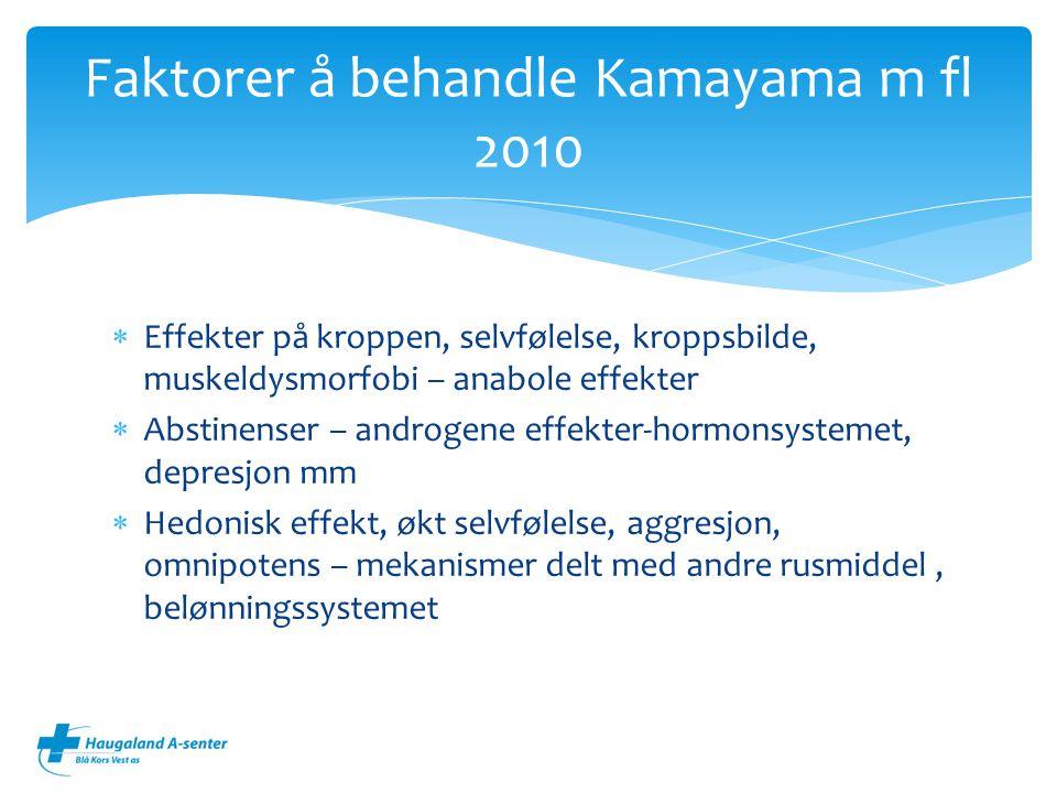  Effekter på kroppen, selvfølelse, kroppsbilde, muskeldysmorfobi – anabole effekter  Abstinenser – androgene effekter-hormonsystemet, depresjon mm  Hedonisk effekt, økt selvfølelse, aggresjon, omnipotens – mekanismer delt med andre rusmiddel, belønningssystemet Faktorer å behandle Kamayama m fl 2010