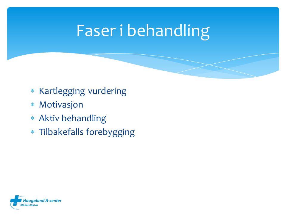  Kartlegging vurdering  Motivasjon  Aktiv behandling  Tilbakefalls forebygging Faser i behandling