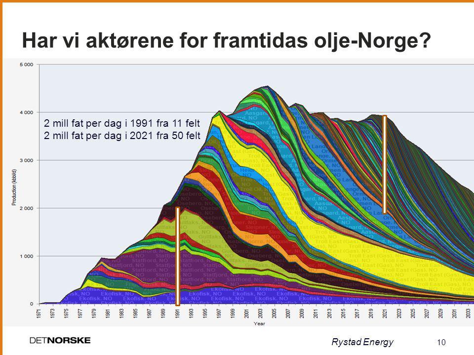 Har vi aktørene for framtidas olje-Norge? 10 Rystad Energy 2 mill fat per dag i 1991 fra 11 felt 2 mill fat per dag i 2021 fra 50 felt