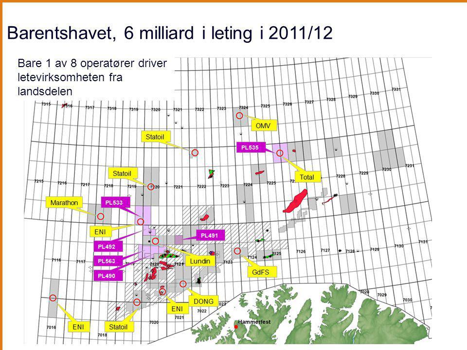 Barentshavet, 6 milliard i leting i 2011/12 Bare 1 av 8 operatører driver letevirksomheten fra landsdelen