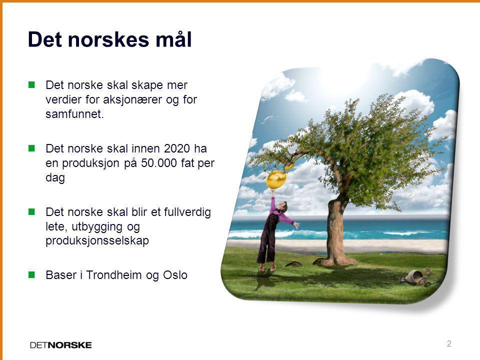 Det norskes mål  Det norske skal skape mer verdier for aksjonærer og for samfunnet.  Det norske skal innen 2020 ha en produksjon på 50.000 fat per d