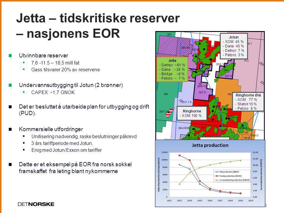 Jetta – tidskritiske reserver – nasjonens EOR  Utvinnbare reserver  7,6 -11.5 – 18,5 mill fat  Gass tilsvarer 20% av reservene  Undervannsutbyggin