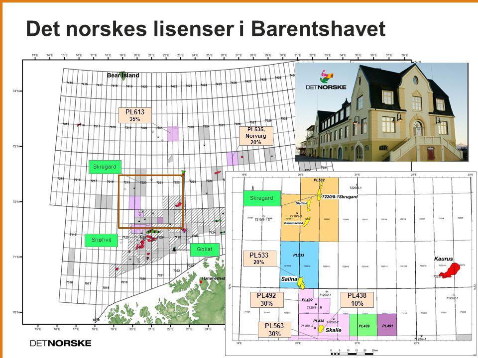 Det norskes lisenser i Barentshavet 6 PL533 20% PL492 30% PL438 10% PL563 30% PL535, Norvarg 20% Skrugard Goliat Snøhvit Skrugard PL613 35%