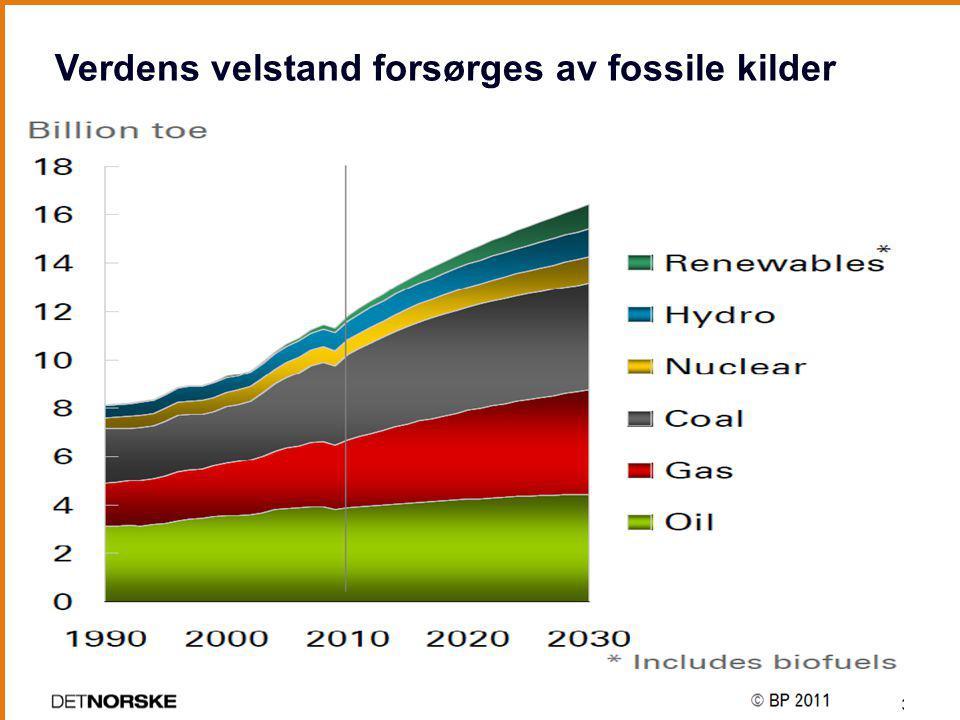 Verdens velstand forsørges av fossile kilder 7