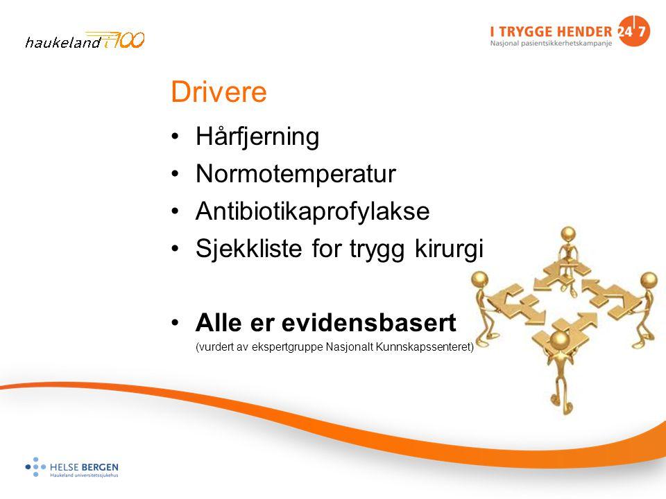 Drivere •Hårfjerning •Normotemperatur •Antibiotikaprofylakse •Sjekkliste for trygg kirurgi •Alle er evidensbasert (vurdert av ekspertgruppe Nasjonalt Kunnskapssenteret)